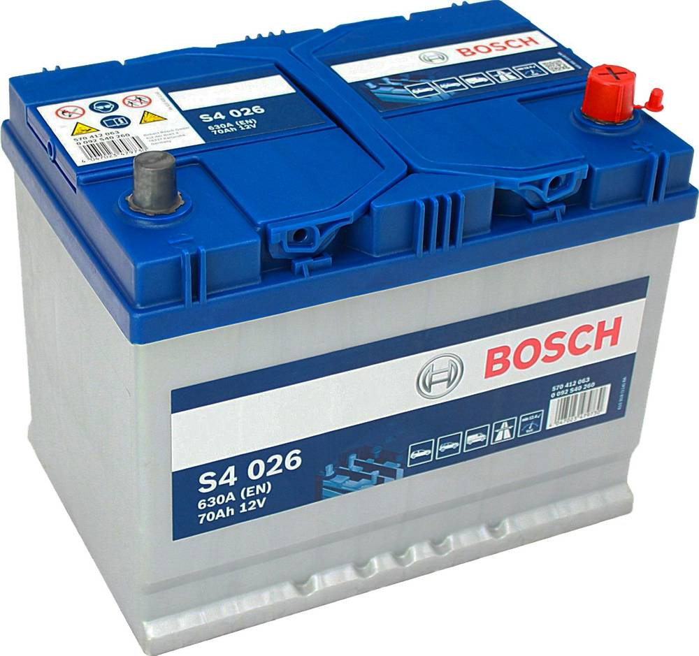 Wholesale Car Batteries Uk