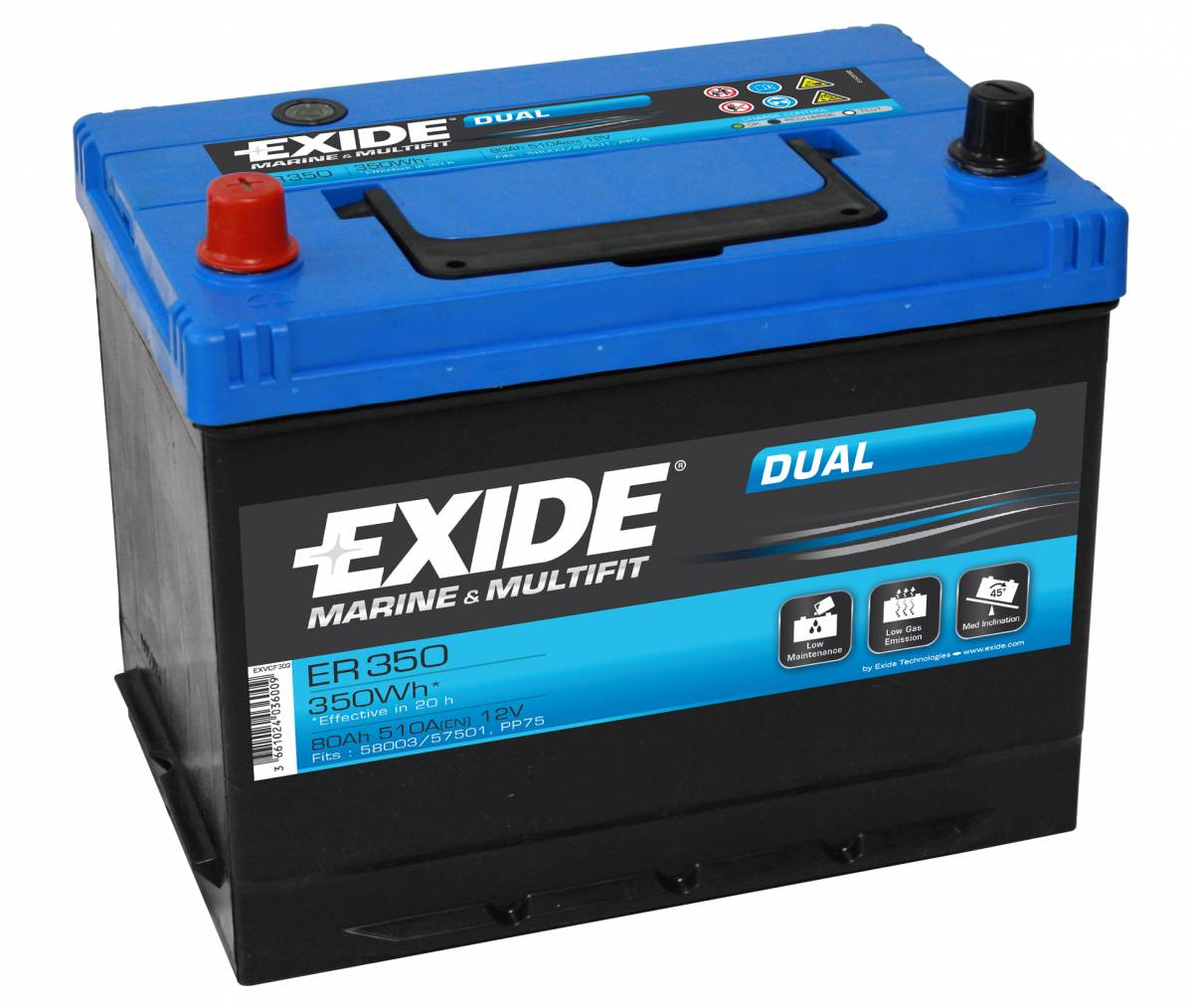 exide premium battery review. Black Bedroom Furniture Sets. Home Design Ideas